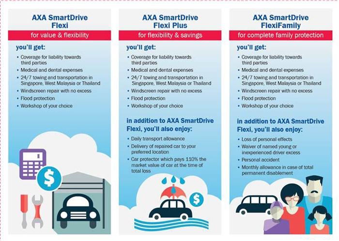 Axa Introduces New Car Insurance